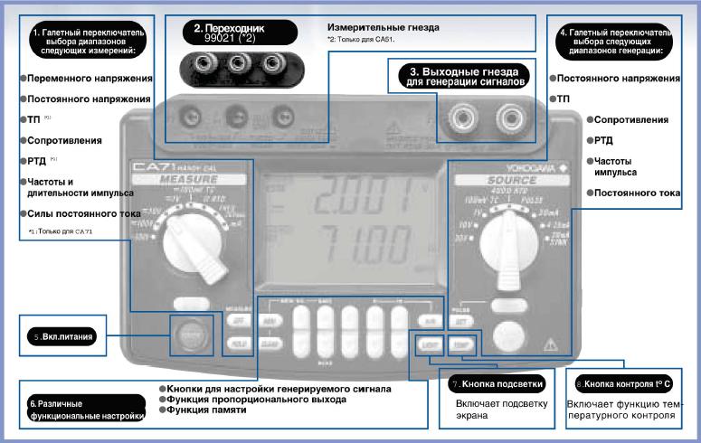 калибратор электрических сигналов са71 руководство по эксплуатации - фото 5