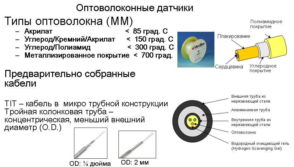 Используемые в качекства датчика системы DTSX кабели
