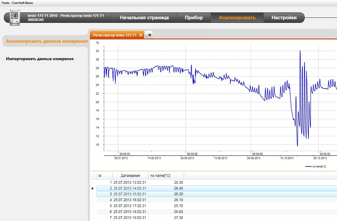 окно программы конфигурирования, настройки и анализа полученных данных